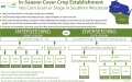 Cover Crop Selection Card for Southern Wisconsin